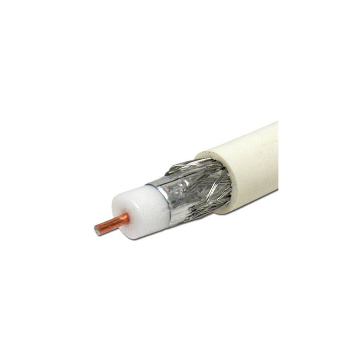 COAX CABLE RG6 1M